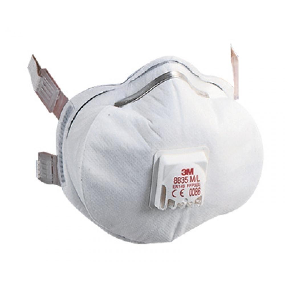 masque p3 jetable